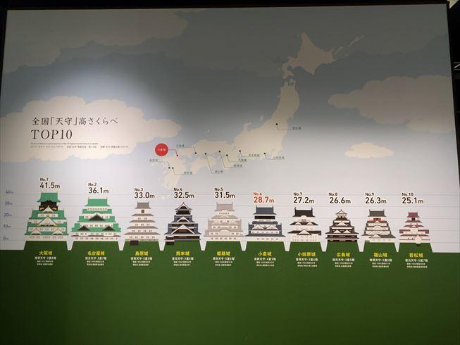 福岡 小倉城